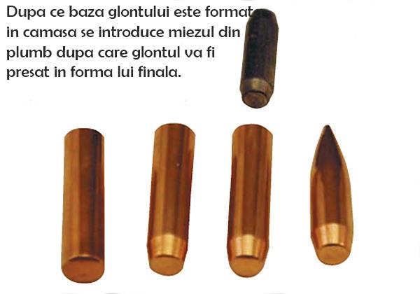 2 – Noțiuni legate de glont 7